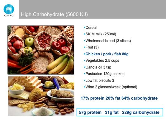 Highcarbohydrate